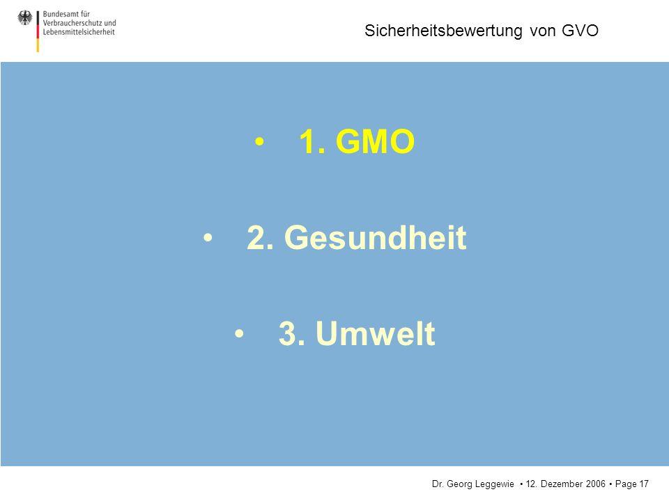 Dr. Georg Leggewie 12. Dezember 2006 Page 17 Sicherheitsbewertung von GVO 1. GMO 2. Gesundheit 3. Umwelt