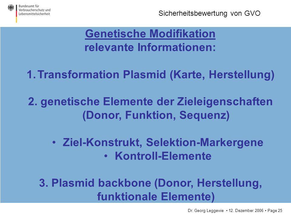 Dr. Georg Leggewie 12. Dezember 2006 Page 25 Sicherheitsbewertung von GVO Genetische Modifikation relevante Informationen: 1.Transformation Plasmid (K