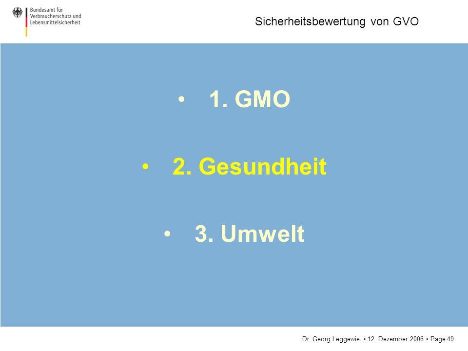 Dr. Georg Leggewie 12. Dezember 2006 Page 49 Sicherheitsbewertung von GVO 1. GMO 2. Gesundheit 3. Umwelt