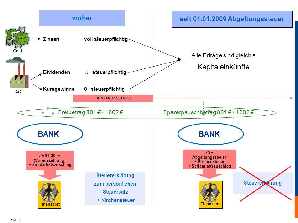 © M.E.T. Zinsen voll steuerpflichtig Dividenden ½ steuerpflichtig Kursgewinne 0 steuerpflichtig AG Geld Alle Erträge sind gleich = Kapitaleinkünfte Fr
