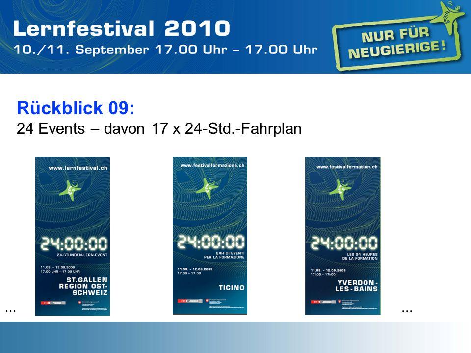 Rückblick 09: 24 Events – davon 17 x 24-Std.-Fahrplan...