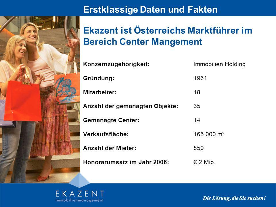 Ekazent ist Österreichs Marktführer im Bereich Center Mangement Konzernzugehörigkeit:Immobilien Holding Gründung:1961 Mitarbeiter:18 Anzahl der gemanagten Objekte:35 Gemanagte Center:14 Verkaufsfläche:165.000 m² Anzahl der Mieter:850 Honorarumsatz im Jahr 2006: 2 Mio.