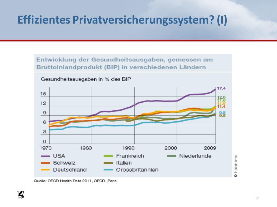 Effizientes Privatversicherungssystem? (I) 7
