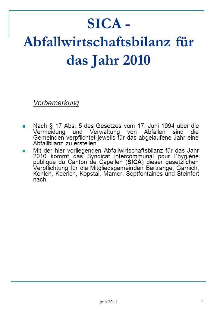 juin 2011 7 SICA - Abfallwirtschaftsbilanz für das Jahr 2010 Vorbemerkung Nach § 17 Abs. 5 des Gesetzes vom 17. Juni 1994 über die Vermeidung und Verw