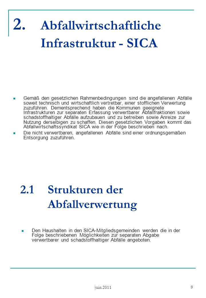 juin 2011 9 2. Abfallwirtschaftliche Infrastruktur - SICA Gemäß den gesetzlichen Rahmenbedingungen sind die angefallenen Abfälle soweit technisch und