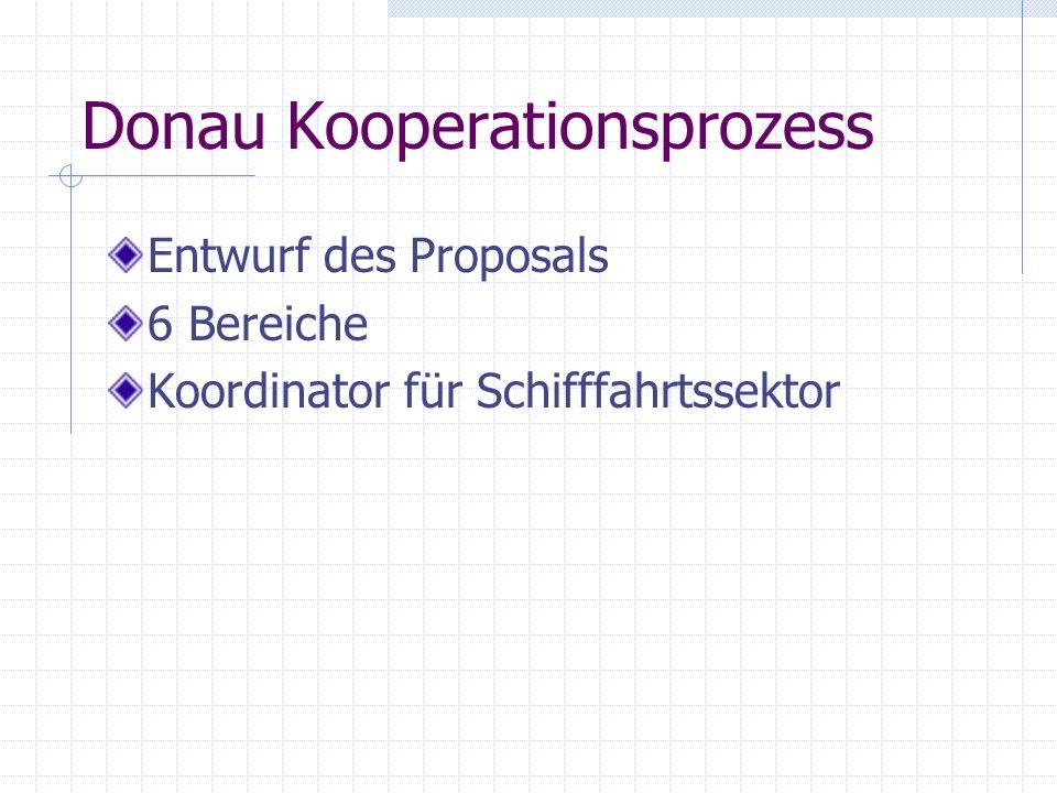 Donau Kooperationsprozess Entwurf des Proposals 6 Bereiche Koordinator für Schifffahrtssektor