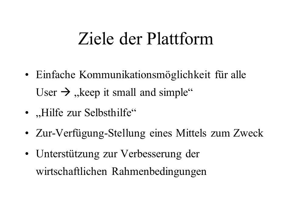 Ziele der Plattform Einfache Kommunikationsmöglichkeit für alle User keep it small and simple Hilfe zur Selbsthilfe Zur-Verfügung-Stellung eines Mitte