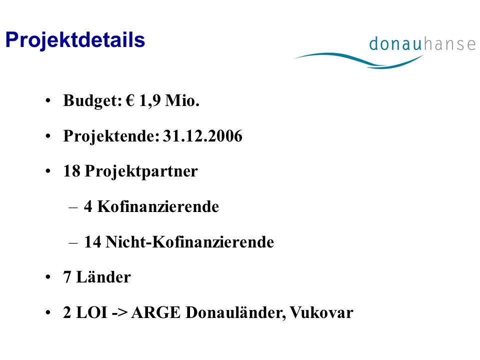 Budget: 1,9 Mio. Projektende: 31.12.2006 18 Projektpartner –4 Kofinanzierende –14 Nicht-Kofinanzierende 7 Länder 2 LOI -> ARGE Donauländer, Vukovar Pr