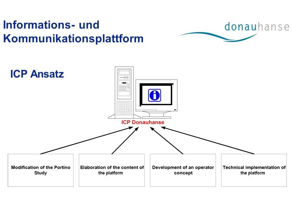 Informations- und Kommunikationsplattform ICP Ansatz