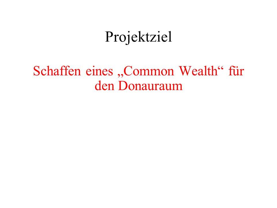 Projektziel Schaffen eines Common Wealth für den Donauraum