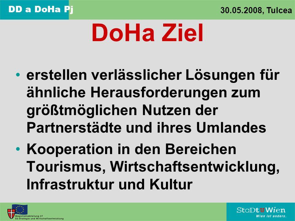 DD a DoHa Pj 30.05.2008, Tulcea DoHa Ziel erstellen verlässlicher Lösungen für ähnliche Herausforderungen zum größtmöglichen Nutzen der Partnerstädte und ihres Umlandes Kooperation in den Bereichen Tourismus, Wirtschaftsentwicklung, Infrastruktur und Kultur