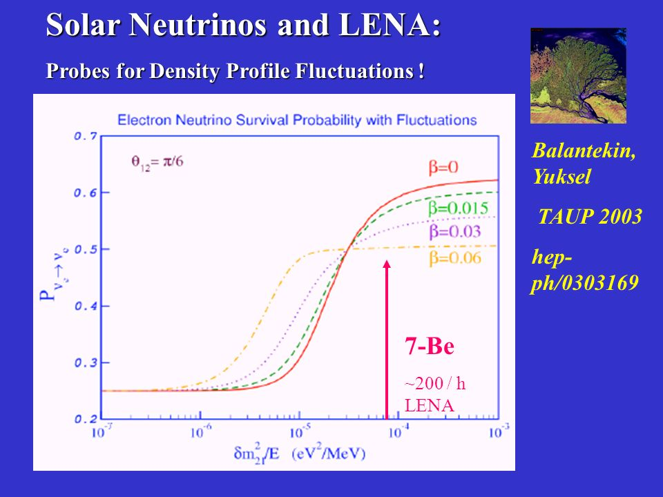 Solar Neutrinos and LENA: Probes for Density Profile Fluctuations .