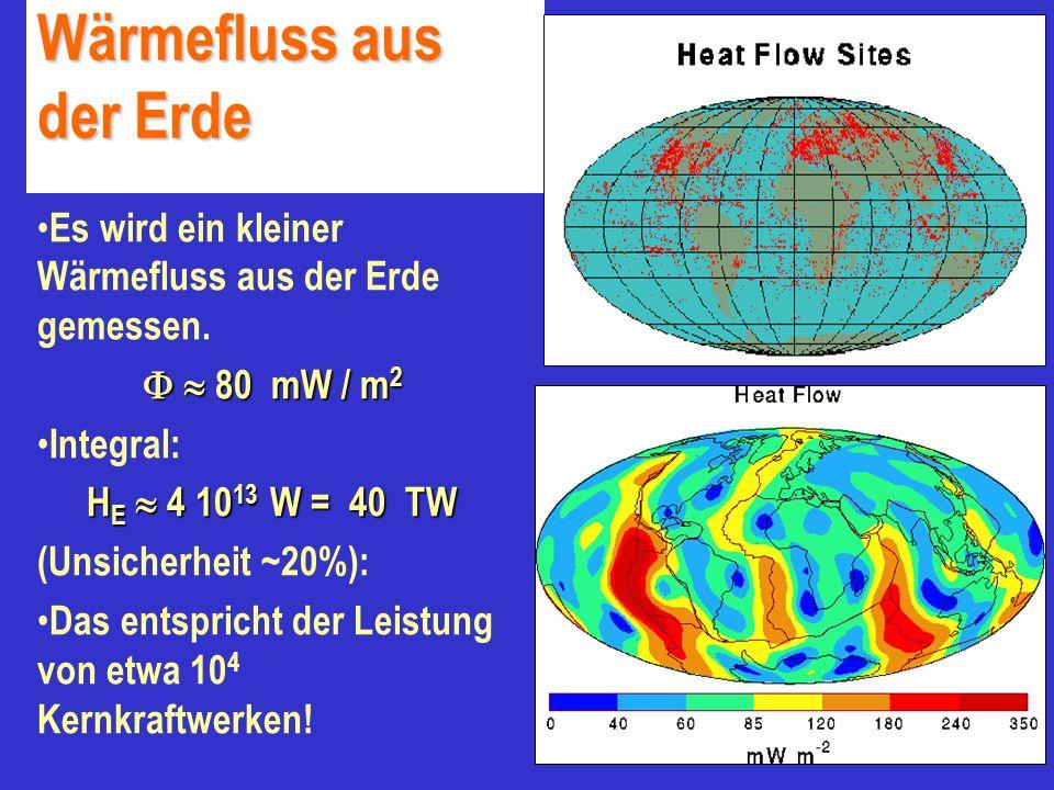 Wärmefluss aus der Erde Es wird ein kleiner Wärmefluss aus der Erde gemessen.