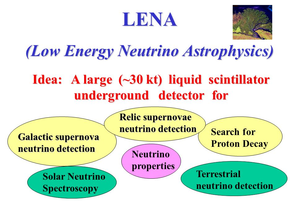 Preconditions for observation of those modulations SN neutrino spectra e and are different distance L in Earth large enough very good statistics very good energy resolution