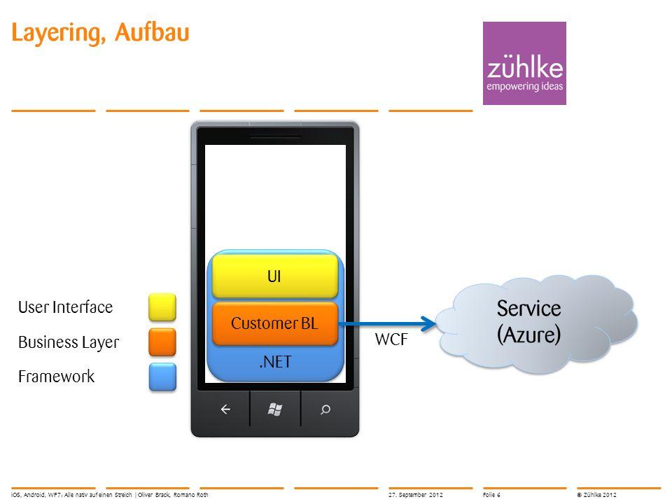 © Zühlke 2012 Layering, Aufbau iOS, Android, WP7: Alle nativ auf einen Streich | Oliver Brack, Romano Roth Service (Azure).NET UI Customer BL User Int