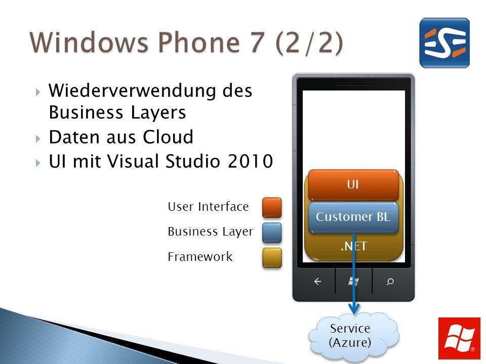 Wiederverwendung des Business Layers Daten aus Cloud UI mit Visual Studio 2010 Service (Azure).NET UI Customer BL User Interface Framework Business La