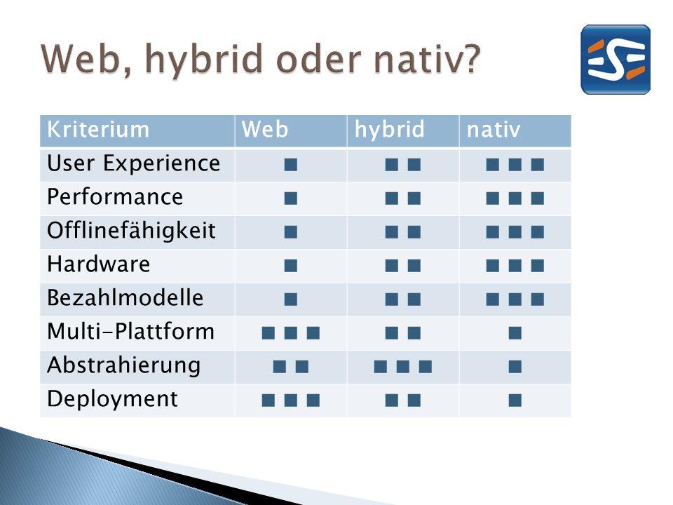KriteriumWebhybridnativ User Experience Performance Offlinefähigkeit Hardware Bezahlmodelle Multi-Plattform Abstrahierung Deployment