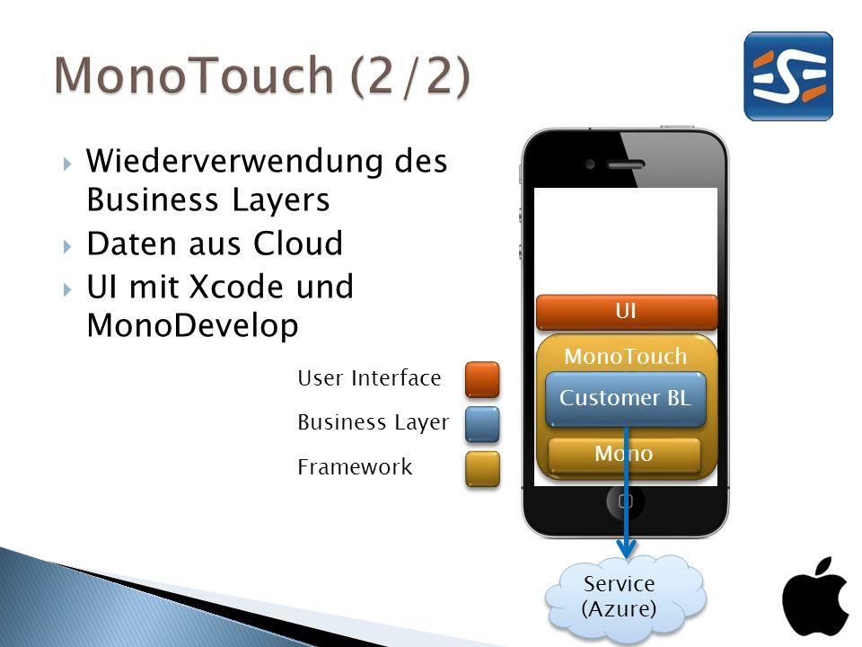 Wiederverwendung des Business Layers Daten aus Cloud UI mit Xcode und MonoDevelop Service (Azure) MonoTouch Customer BL Mono UI User Interface Framewo