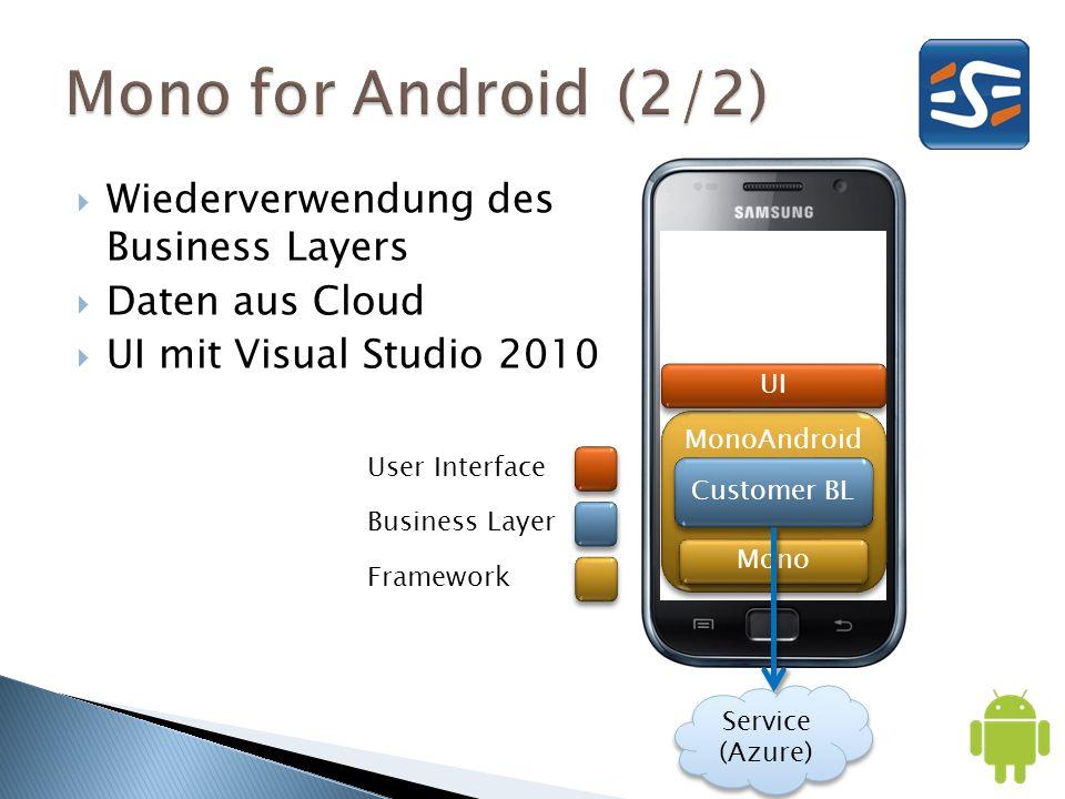 Wiederverwendung des Business Layers Daten aus Cloud UI mit Visual Studio 2010 Service (Azure) MonoAndroid Customer BL Mono UI User Interface Framework Business Layer