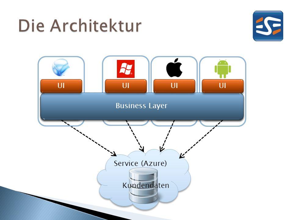 Service (Azure) BL Business Layer Kundendaten UI