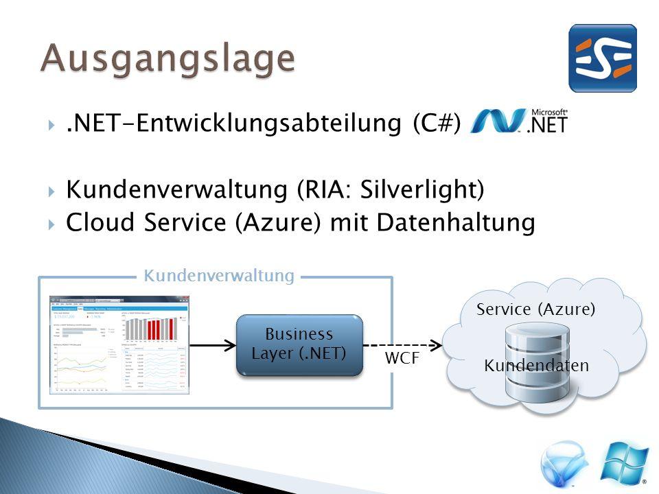 .NET-Entwicklungsabteilung (C#) Kundenverwaltung (RIA: Silverlight) Cloud Service (Azure) mit Datenhaltung Service (Azure) Business Layer (.NET) Kundenverwaltung WCF Kundendaten