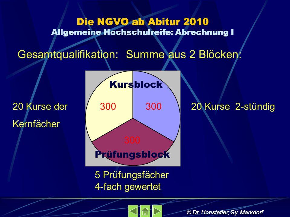 Die NGVO ab Abitur 2010 Allgemeine Hochschulreife: Abrechnung I © Dr. Honstetter, Gy. Markdorf Die NGVO ab Abitur 2010 Allgemeine Hochschulreife: Abre