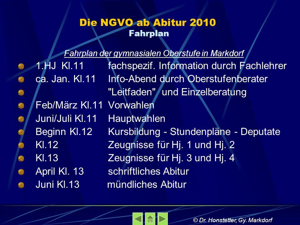 Die NGVO ab Abitur 2010 Fahrplan Fahrplan der gymnasialen Oberstufe in Markdorf 1.HJ Kl.11fachspezif. Information durch Fachlehrer ca. Jan. Kl.11Info-