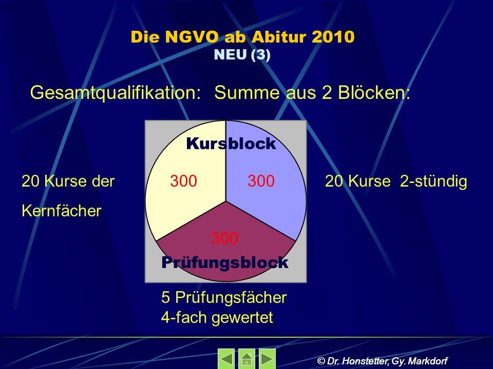 Die NGVO ab Abitur 2010 NEU (3) © Dr. Honstetter, Gy. Markdorf Gesamtqualifikation: Summe aus 2 Blöcken: © Dr. Honstetter, Gy. Markdorf Kursblock 20 K