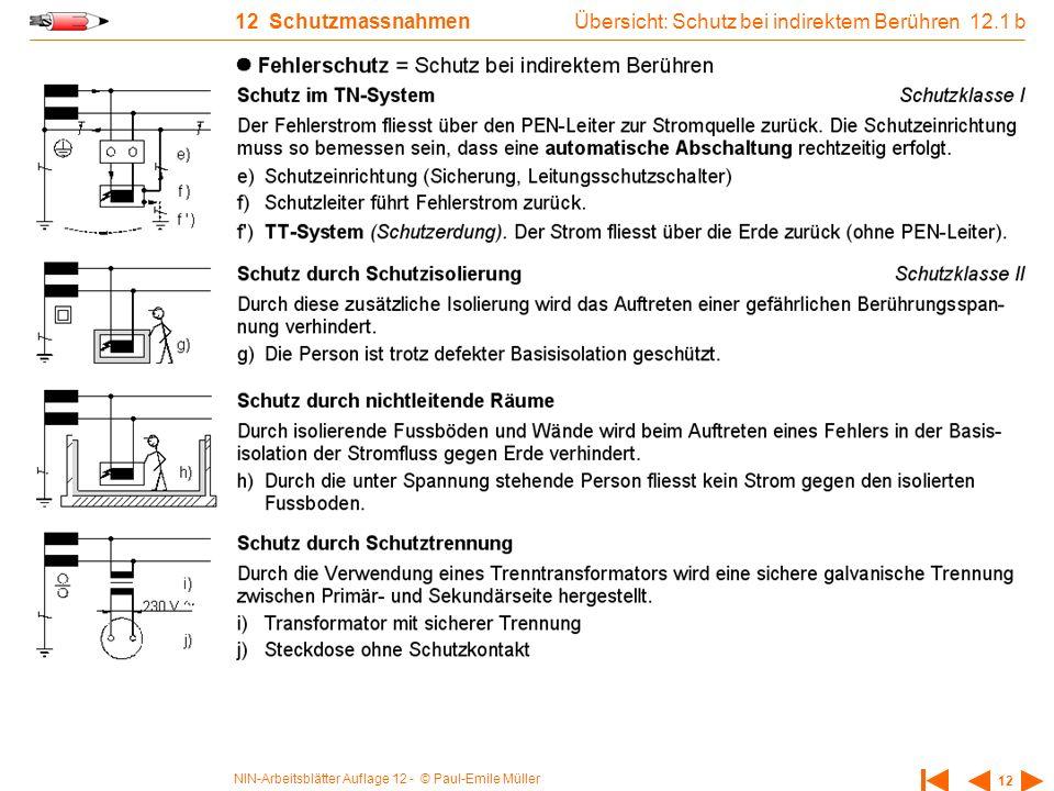 NIN-Arbeitsblätter Auflage 12 - © Paul-Emile Müller 12 12 Schutzmassnahmen Übersicht: Schutz bei indirektem Berühren 12.1 b