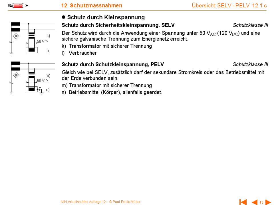 NIN-Arbeitsblätter Auflage 12 - © Paul-Emile Müller 13 12 Schutzmassnahmen Übersicht: SELV - PELV 12.1 c
