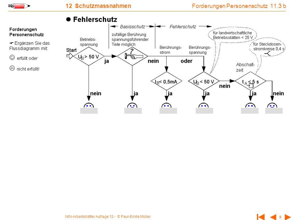 NIN-Arbeitsblätter Auflage 12 - © Paul-Emile Müller 9 12 Schutzmassnahmen Forderungen Personenschutz 11.3 b