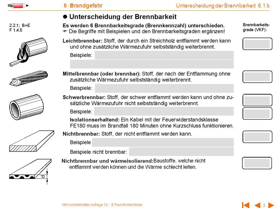NIN-Arbeitsblätter Auflage 12 - © Paul-Emile Müller 3 6 Brandgefahr Unterscheidung der Brennbarkeit 6.1 b