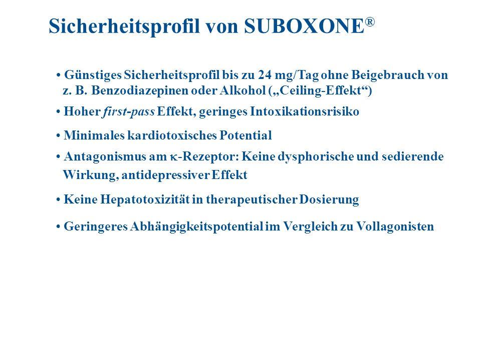 Günstiges Sicherheitsprofil bis zu 24 mg/Tag ohne Beigebrauch von z. B. Benzodiazepinen oder Alkohol (Ceiling-Effekt) Hoher first-pass Effekt, geringe