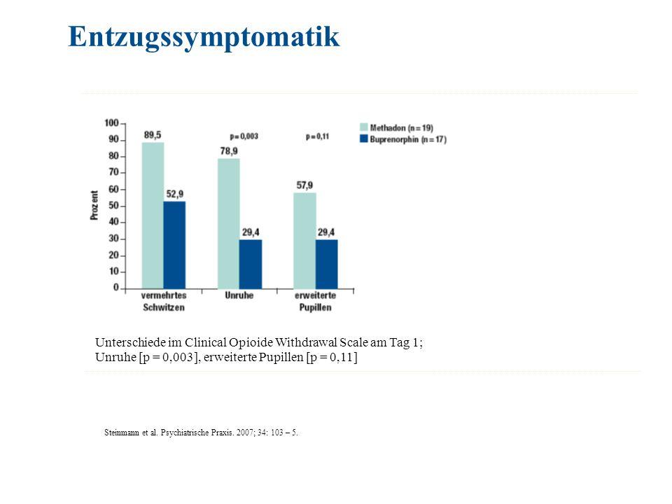 Steinmann et al.Psychiatrische Praxis. 2007; 34: 103 – 5.