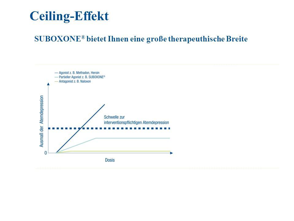 Ceiling-Effekt SUBOXONE ® bietet Ihnen eine große therapeuthische Breite