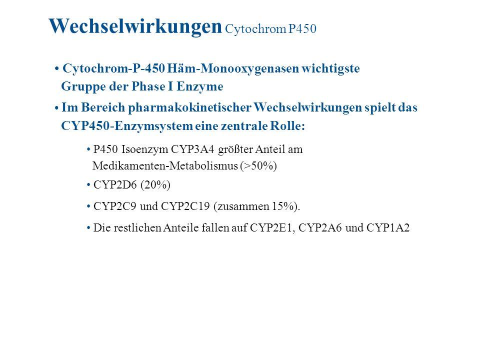 Cytochrom-P-450 Häm-Monooxygenasen wichtigste Gruppe der Phase I Enzyme Im Bereich pharmakokinetischer Wechselwirkungen spielt das CYP450-Enzymsystem