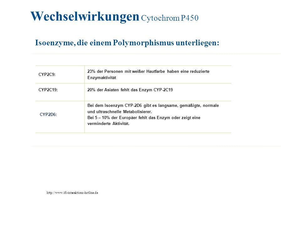 Isoenzyme, die einem Polymorphismus unterliegen: Wechselwirkungen Cytochrom P450 http://www.ifi-interaktions-hotline.de CYP2C9: 23% der Personen mit w