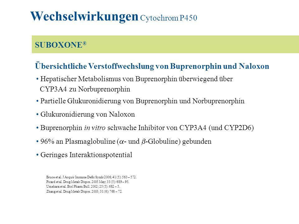 SUBOXONE ® Hepatischer Metabolismus von Buprenorphin überwiegend über CYP3A4 zu Norbuprenorphin Partielle Glukuronidierung von Buprenorphin und Norbup