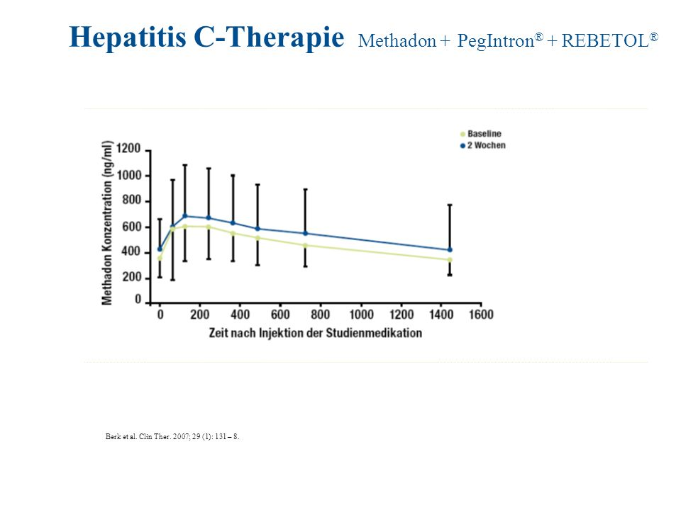 Berk et al. Clin Ther. 2007; 29 (1): 131 – 8. Hepatitis C-Therapie Methadon + PegIntron ® + REBETOL ®