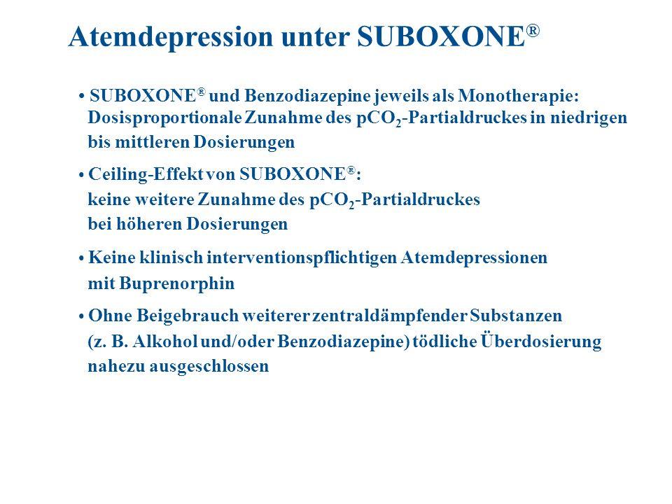 SUBOXONE ® und Benzodiazepine jeweils als Monotherapie: Dosisproportionale Zunahme des pCO 2 -Partialdruckes in niedrigen bis mittleren Dosierungen Ce