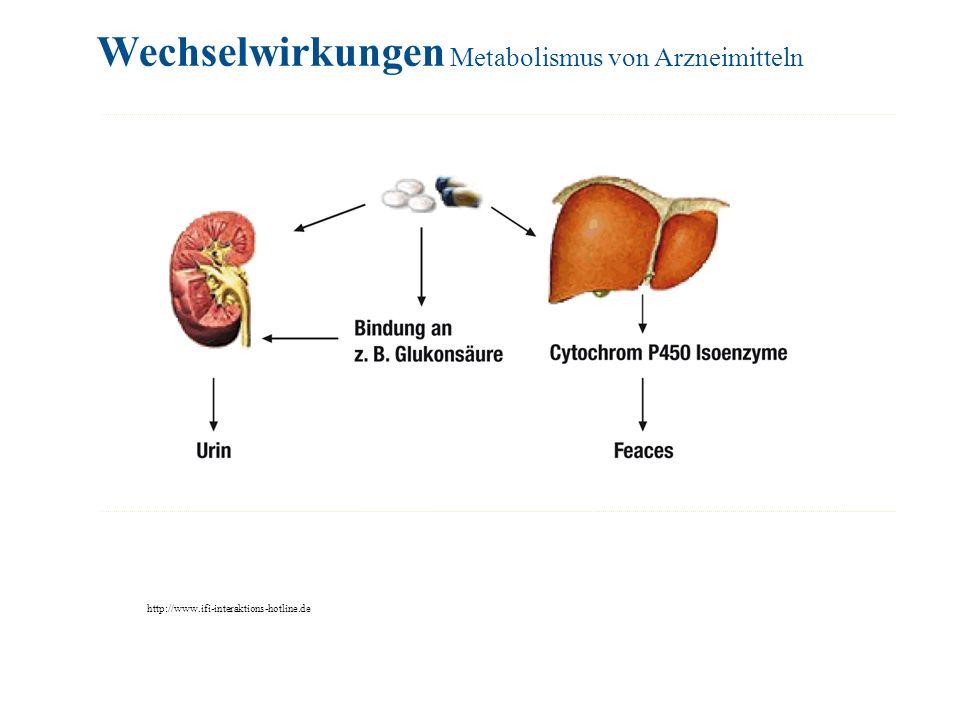 http://www.ifi-interaktions-hotline.de Wechselwirkungen Metabolismus von Arzneimitteln