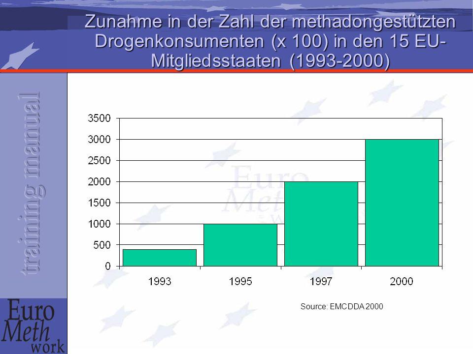 Source: EMCDDA 2000 Zunahme in der Zahl der methadongestützten Drogenkonsumenten (x 100) in den 15 EU- Mitgliedsstaaten (1993-2000)