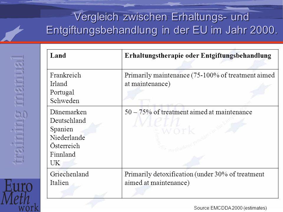 LandErhaltungstherapie oder Entgiftungsbehandlung Frankreich Irland Portugal Schweden Primarily maintenance (75-100% of treatment aimed at maintenance