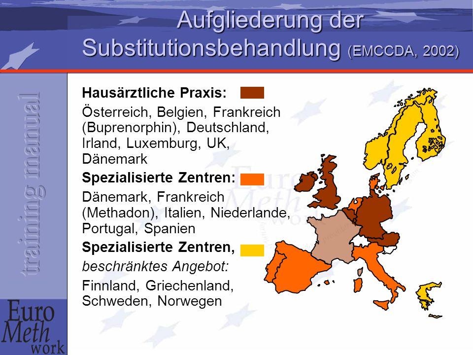 Aufgliederung der Substitutionsbehandlung (EMCCDA, 2002) Hausärztliche Praxis: Österreich, Belgien, Frankreich (Buprenorphin), Deutschland, Irland, Lu