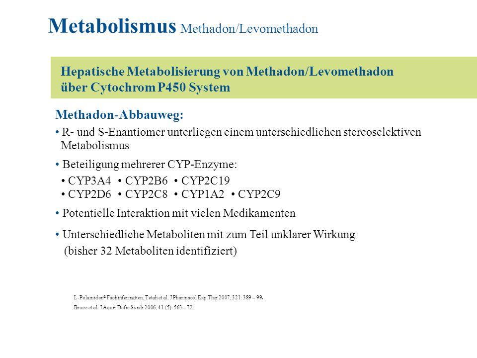 Hepatische Metabolisierung von Methadon/Levomethadon über Cytochrom P450 System R- und S-Enantiomer unterliegen einem unterschiedlichen stereoselektiven Metabolismus Beteiligung mehrerer CYP-Enzyme: CYP3A4 CYP2B6 CYP2C19 CYP2D6 CYP2C8 CYP1A2 CYP2C9 Potentielle Interaktion mit vielen Medikamenten Unterschiedliche Metaboliten mit zum Teil unklarer Wirkung (bisher 32 Metaboliten identifiziert) Methadon-Abbauweg: L-Polamidon ® Fachinformation, Totah et al.