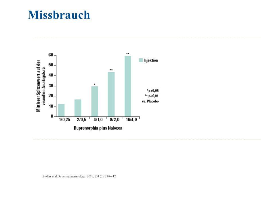 Missbrauch Stoller et al. Psychopharmacology. 2001; 154 (3): 230 – 42.