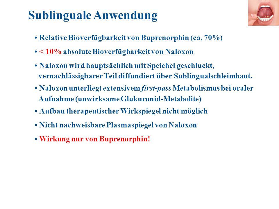 Relative Bioverfügbarkeit von Buprenorphin (ca.