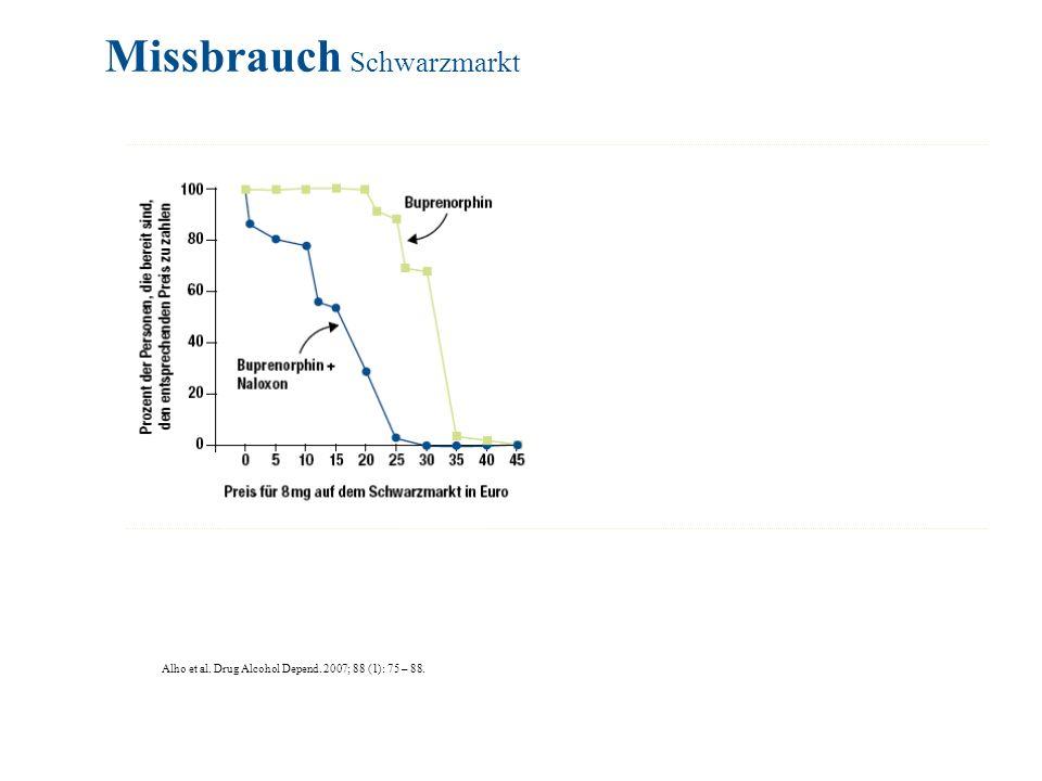 Alho et al. Drug Alcohol Depend. 2007; 88 (1): 75 – 88. Missbrauch Schwarzmarkt