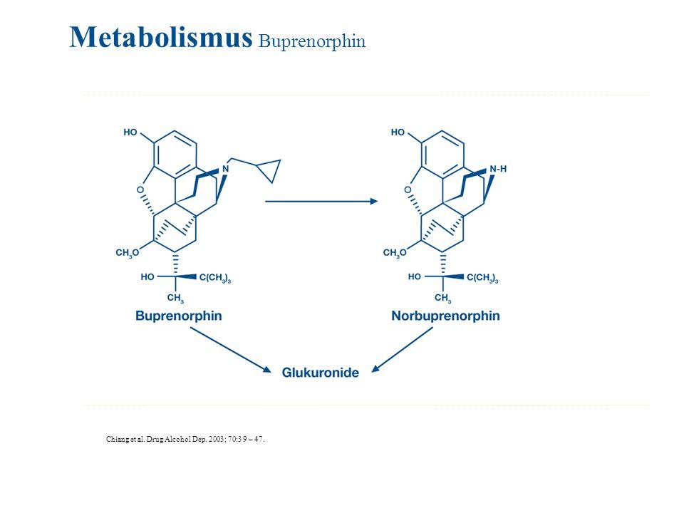 Chiang et al. Drug Alcohol Dep. 2003; 70:3 9 – 47. Metabolismus Buprenorphin