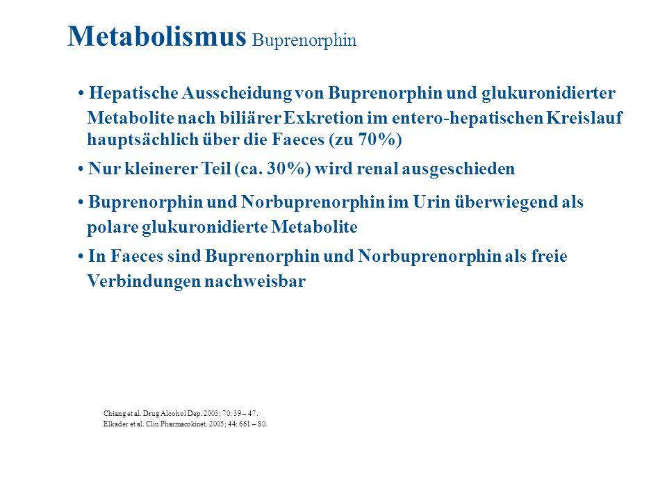 Hepatische Ausscheidung von Buprenorphin und glukuronidierter Metabolite nach biliärer Exkretion im entero-hepatischen Kreislauf hauptsächlich über di